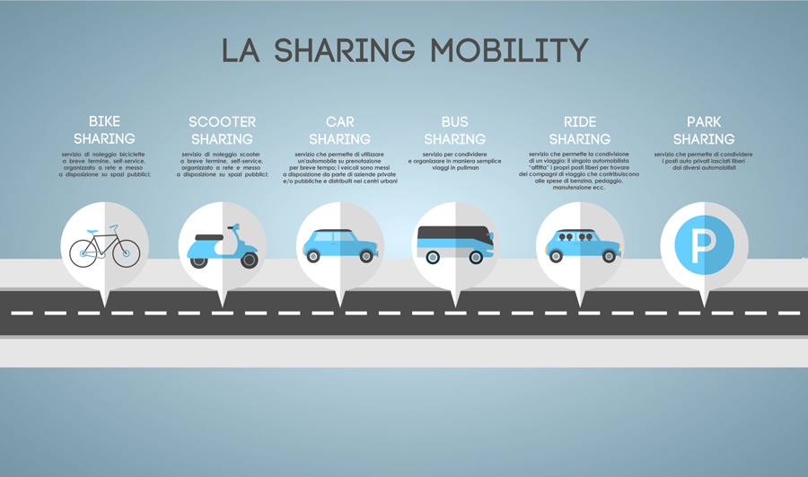 infografica_sharing-mobility